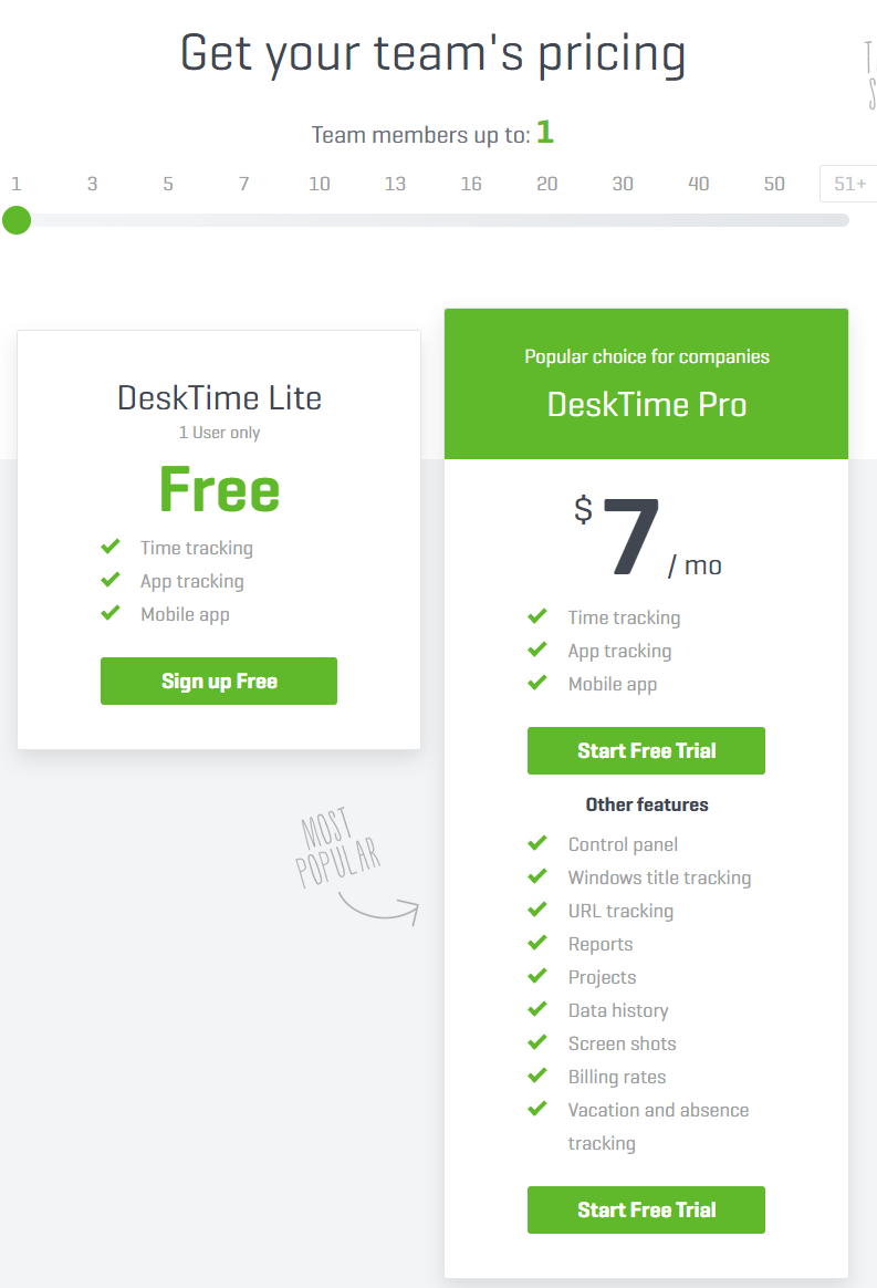 DeskTime Pricing