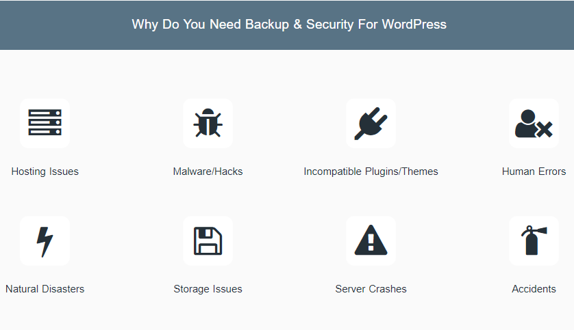 Best WordPress Backup - BlogVault for WP