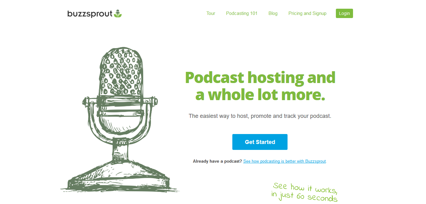 Best WordPress Podcast Plugin - Buzzsprout Podcasting