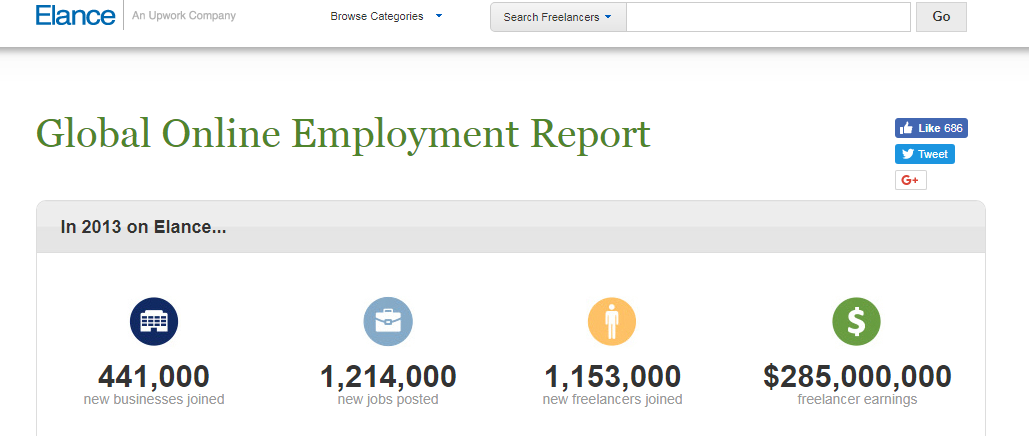 Elance - Virtual Assistance Job Website