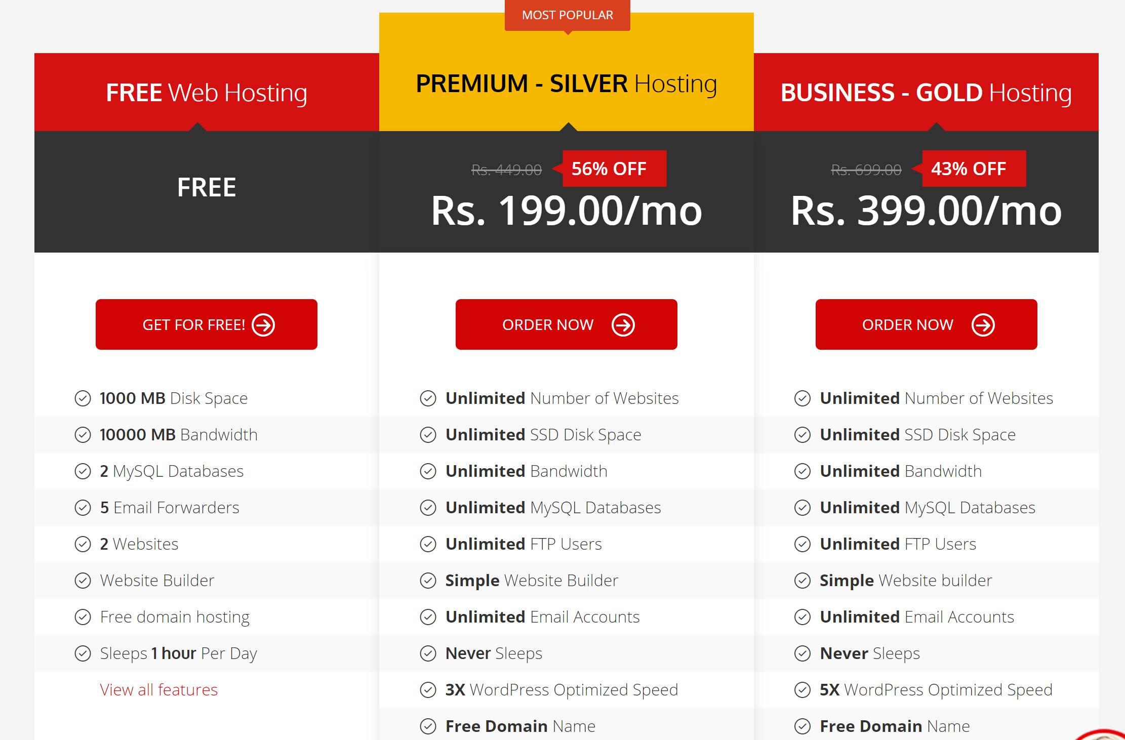 000webhost Hosting Review With Pros and Cons In Detailed