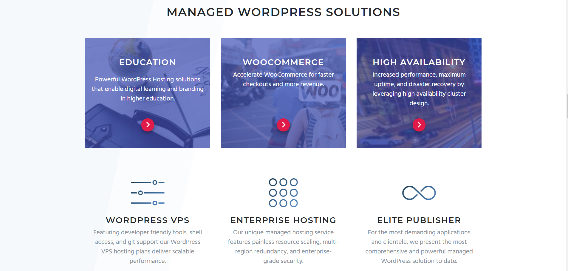 Managed WordPress Hosting - Pagely Review