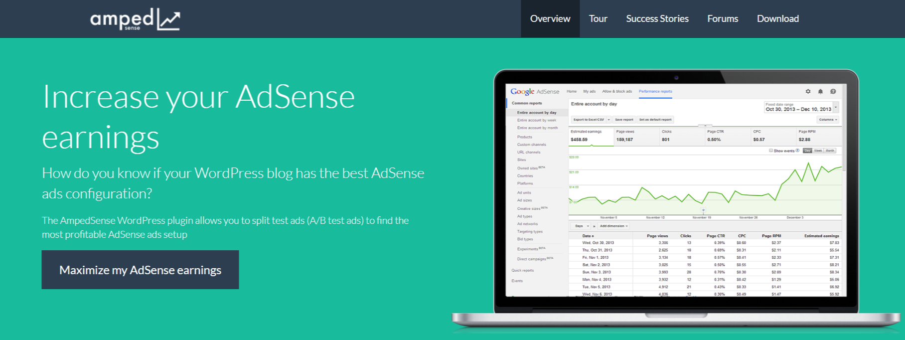 AmpedSense Split Test AdSense Plugins For WordPress
