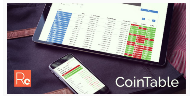 Coin Table - Cryptocurrency WordPress Plugins