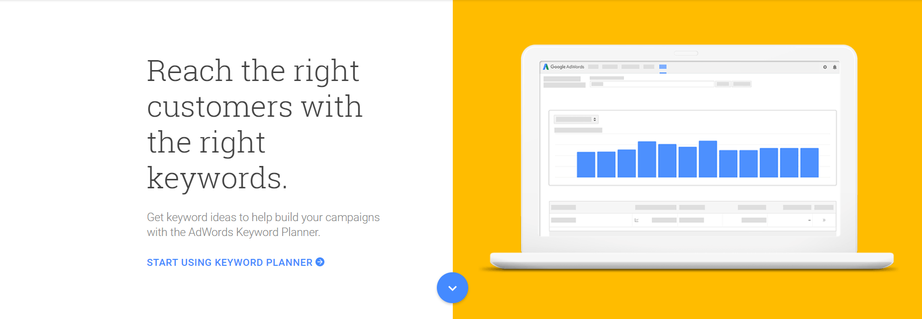 Google Keyword Planner- WordPress SEO Tools for dropshippers