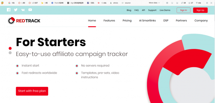 RedTrack Review - Ads Tracker Comparision