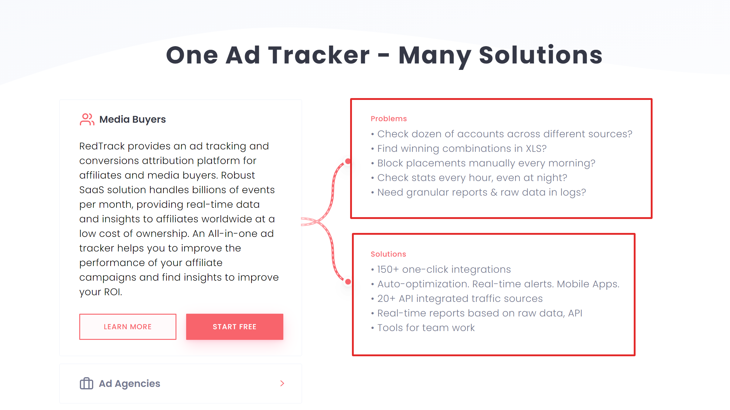Redtrack features and pricing