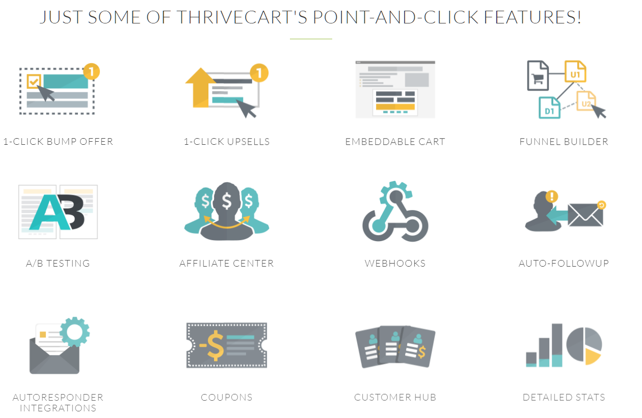 ThriveCart - Features