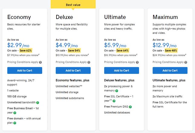 godaddy-shared-pricing