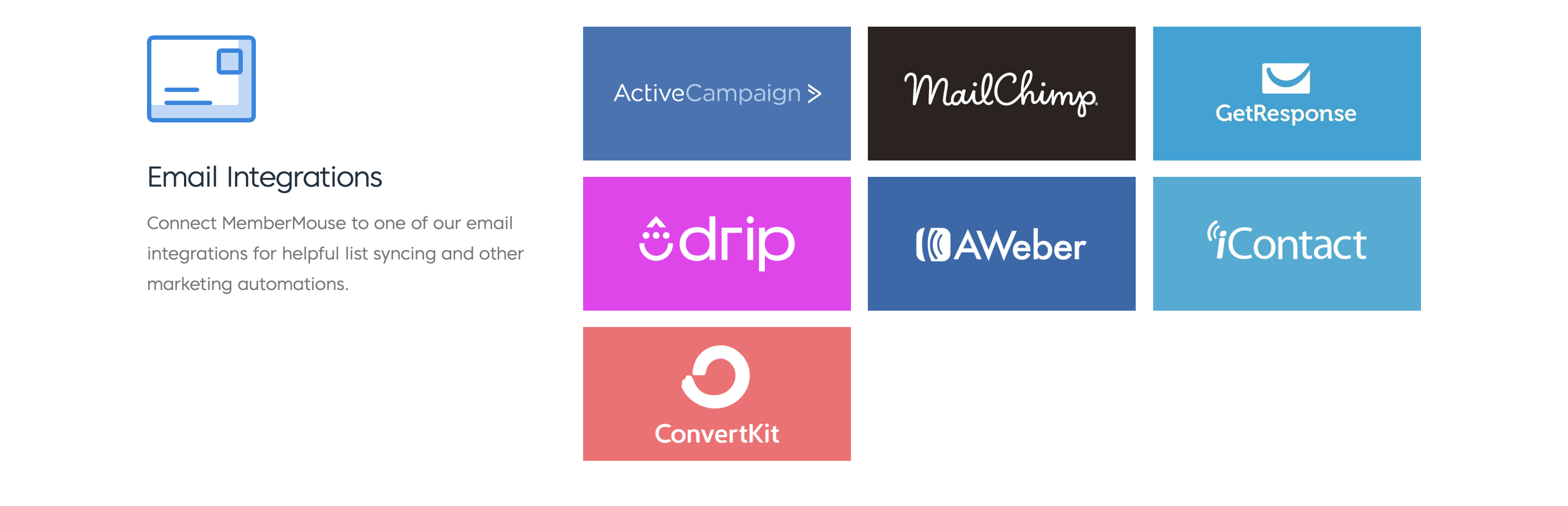 Membermouse Email Integrations