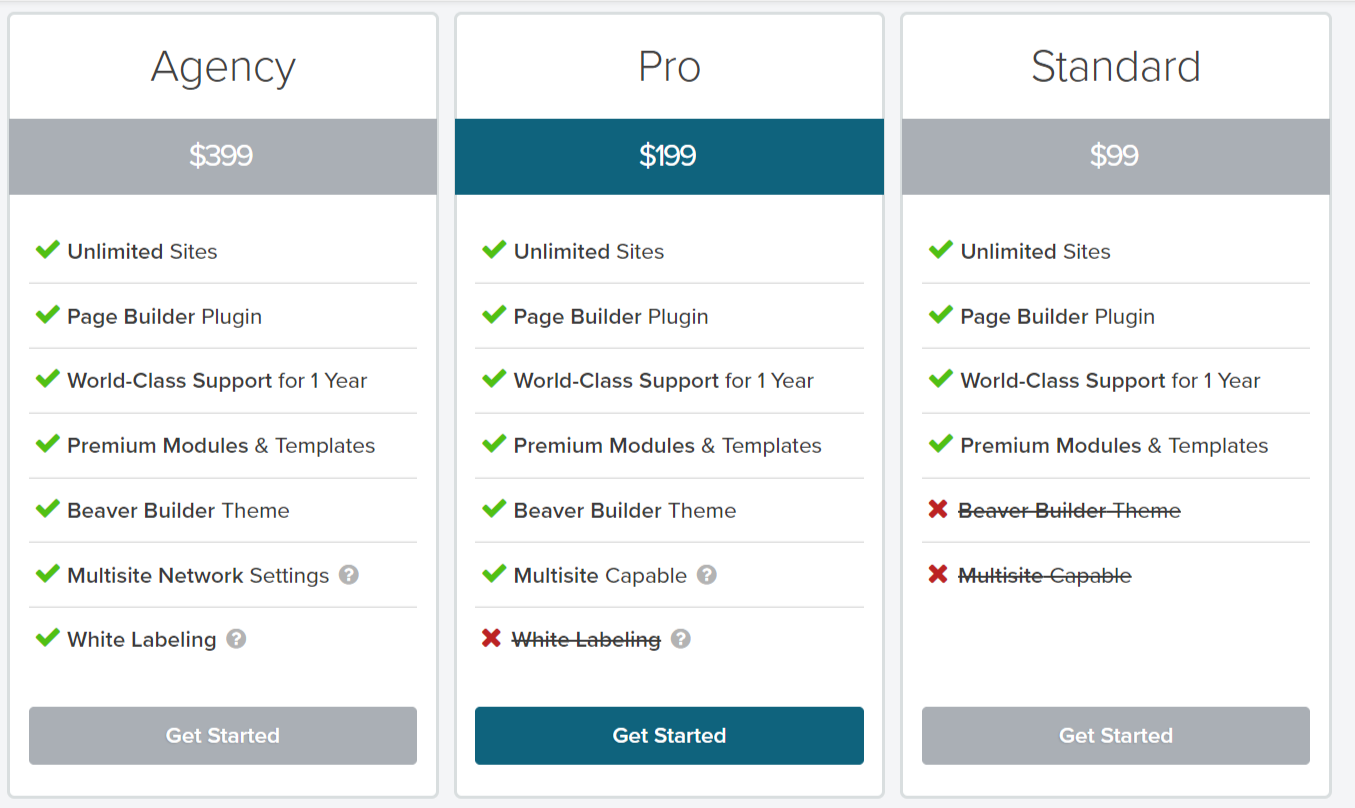 Pricing : Beaver Builder Pricing- Beaver Builder Vs Elementor Vs Thrive Architect