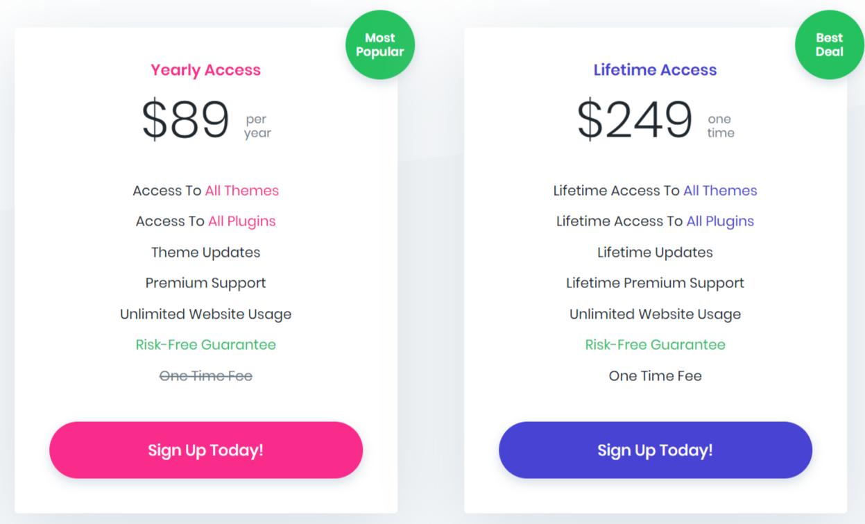 Divi Pricing- Elementor vs Divi