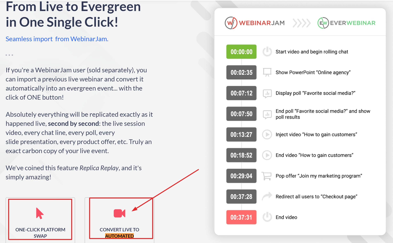 Everwebinar automation