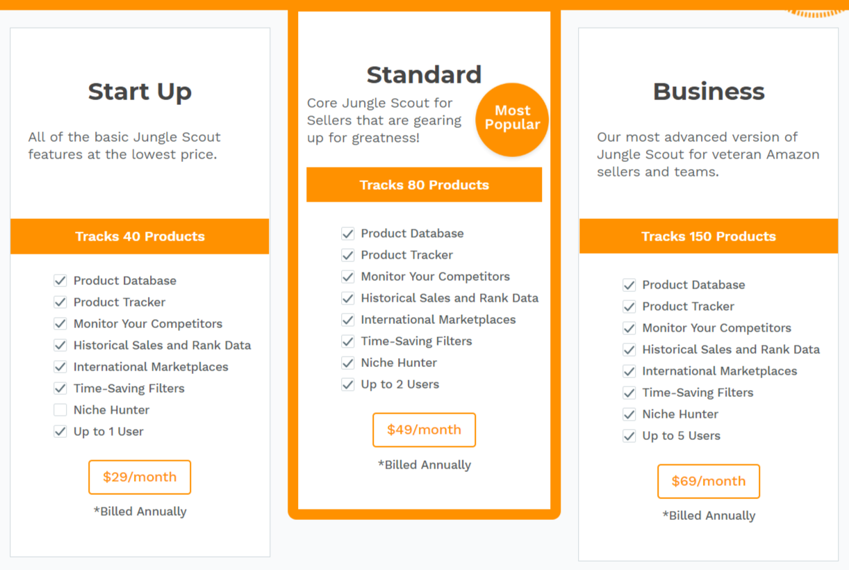JungleScout Review - Web App Pricing