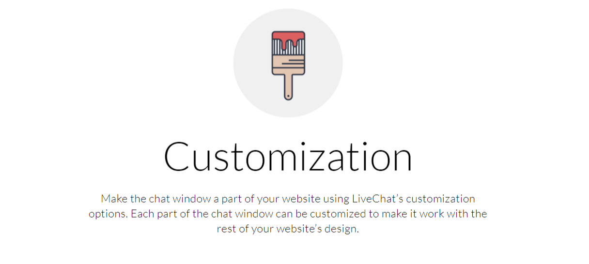 LiveChat customization- LiveChat Review