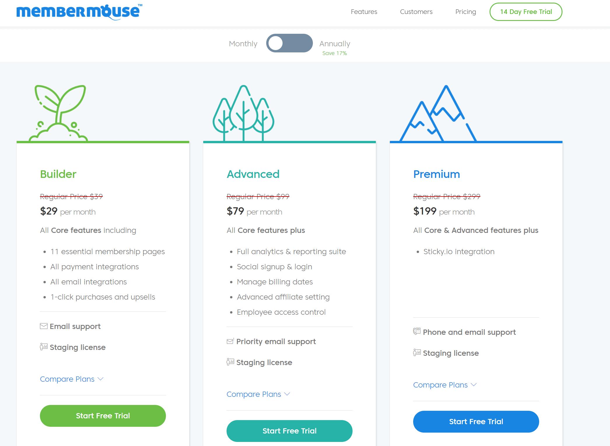 Membermouse pricing