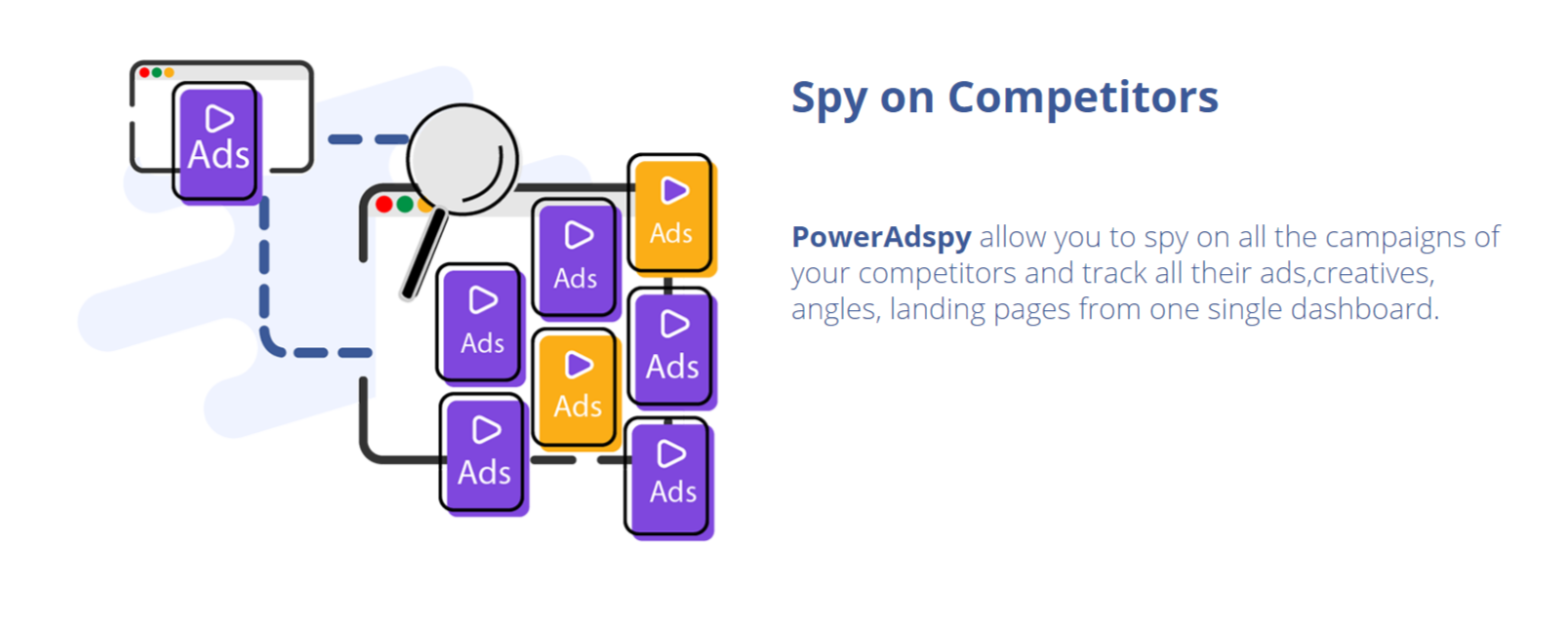 PowerAdSpy Review- Spy On Your Competitors