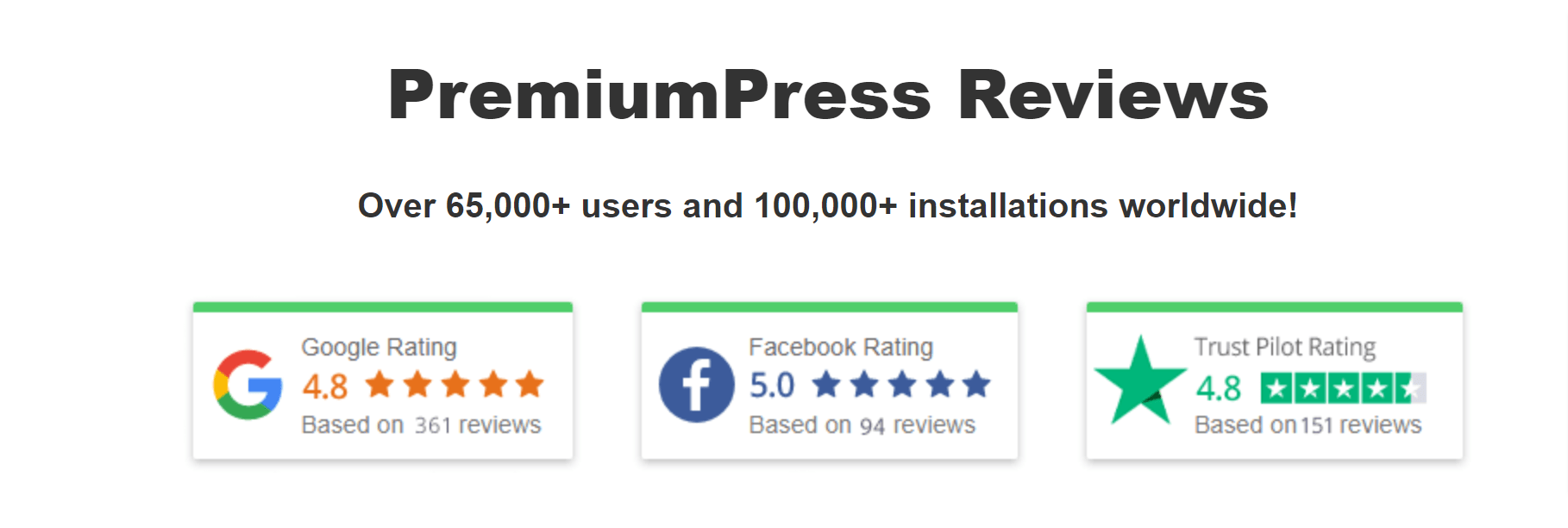 PremiumPress Reviews