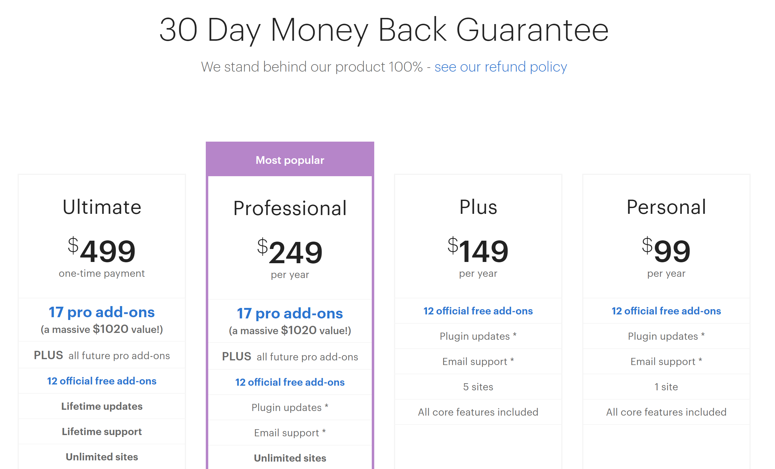 Restrict content pro reviews discount coupon codes