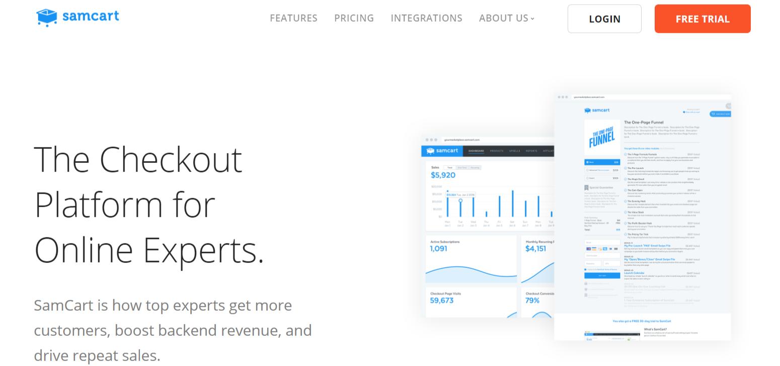 SamCart Review- ThriveCart Vs SamCart Vs PayKickStart