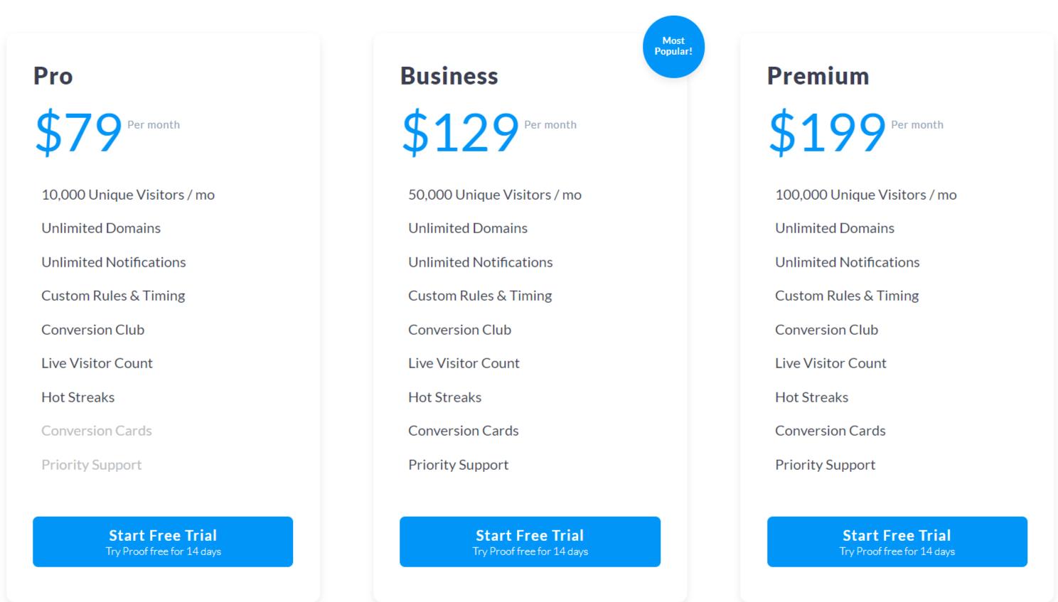UseProof Pricing- UseProof Review