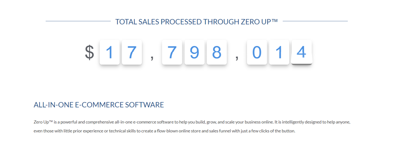 ZeroUp Review- TOTAL SALES PROCESSED THROUGH ZERO UP™