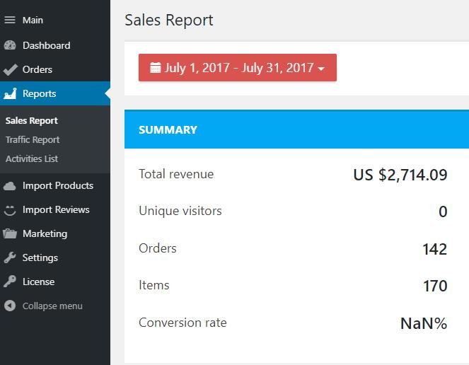 Amazing WordPress Dropshipping Plugin Alidropship