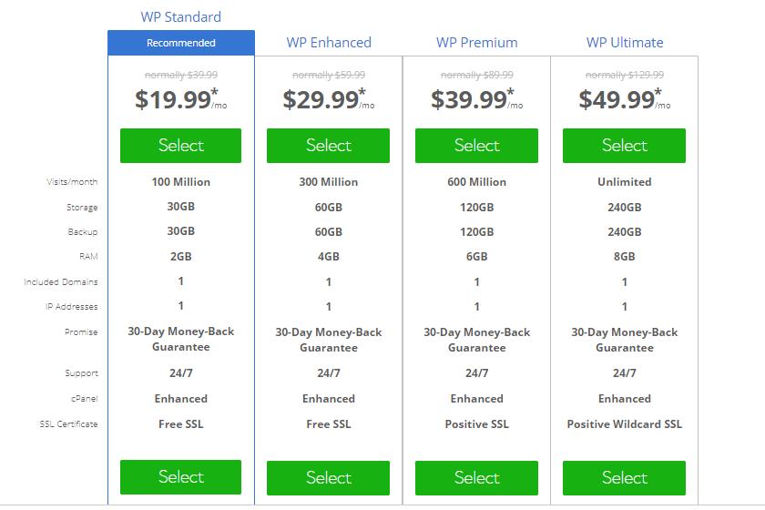 bluehost wordpress price