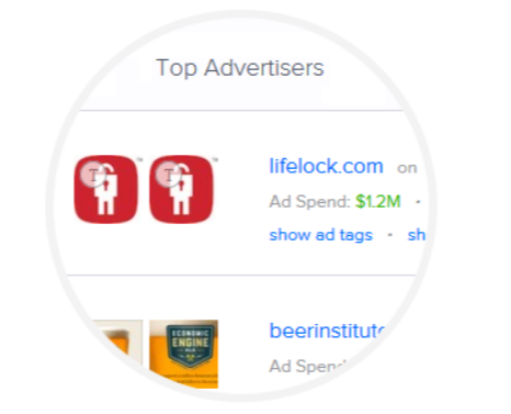 Adbeat Review- Top Advertisers