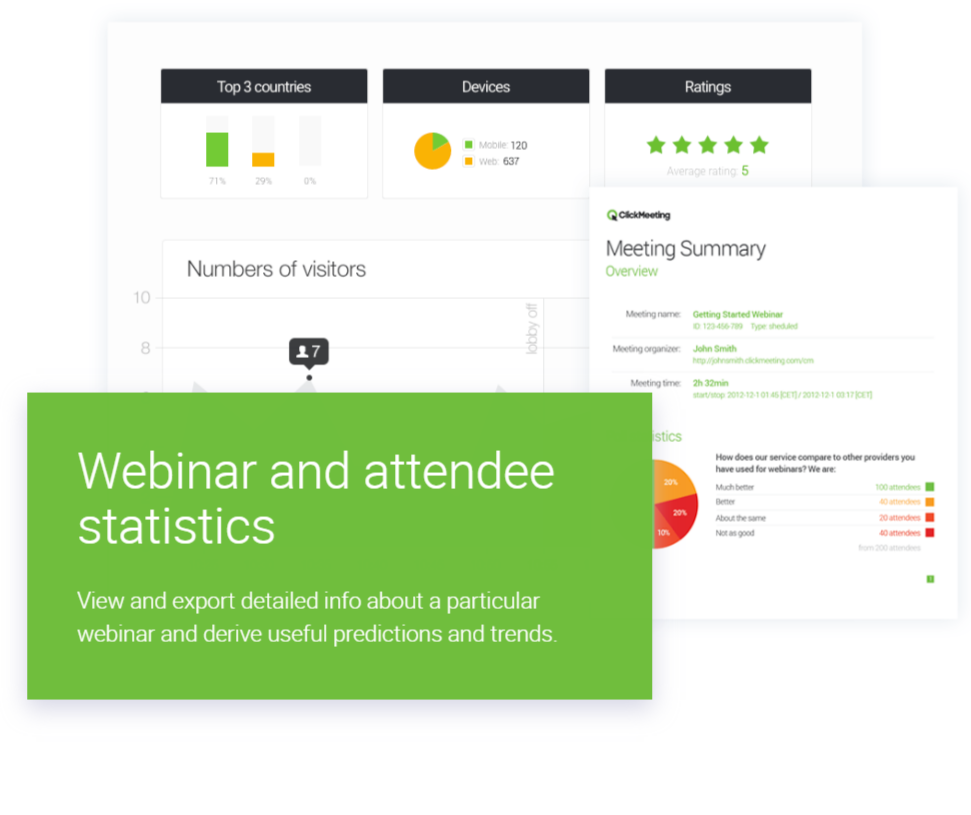 ClickMeeting Review- Analyze and Share