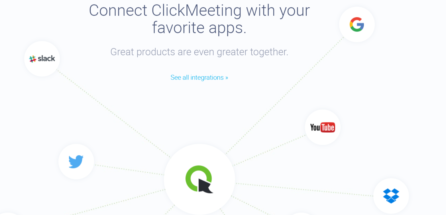 ClickMeeting Review- Integrations