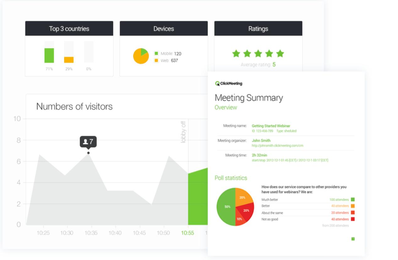 ClickMeeting Review- Webinar statistics