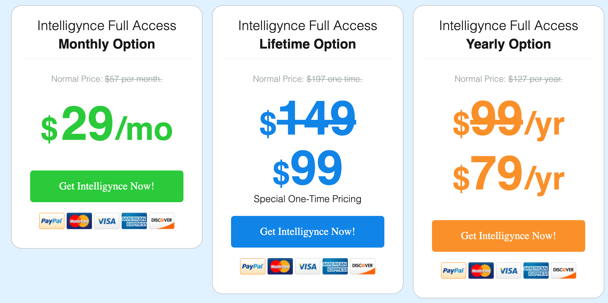 Intelligynce Pricing with Review
