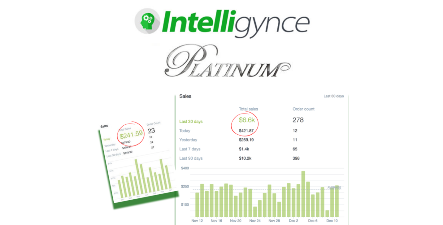 Intelligynce Review- Intelligynce Platinum