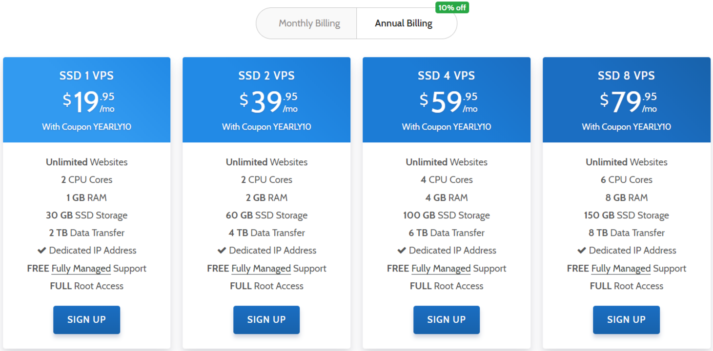 RoseHosting Review With Coupon Codes - Managed VPS Hosting Pricing