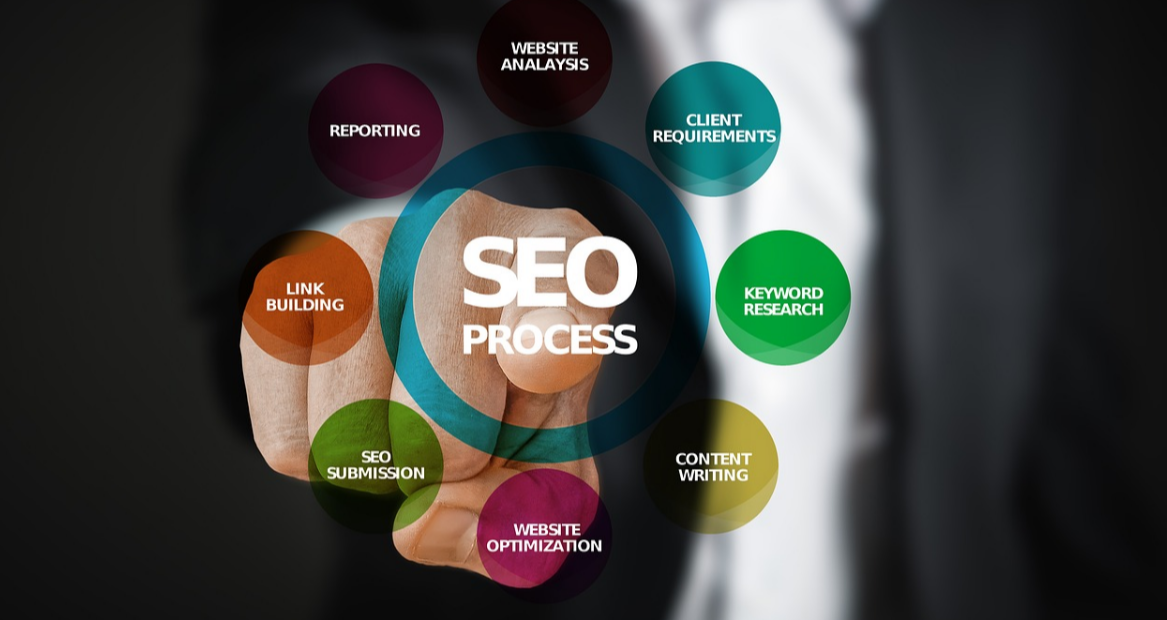 SEO- SERPed Review
