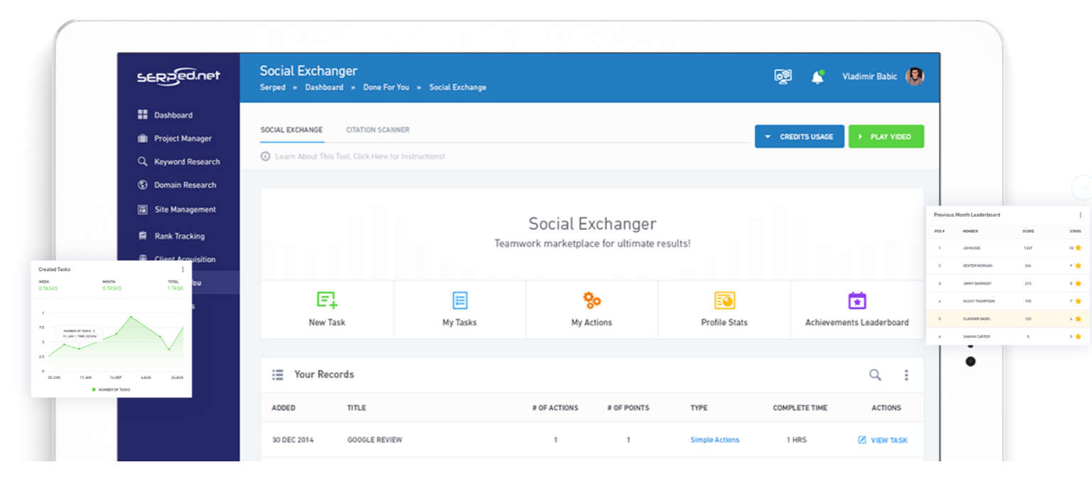 SERPed Review - Social Exchanger