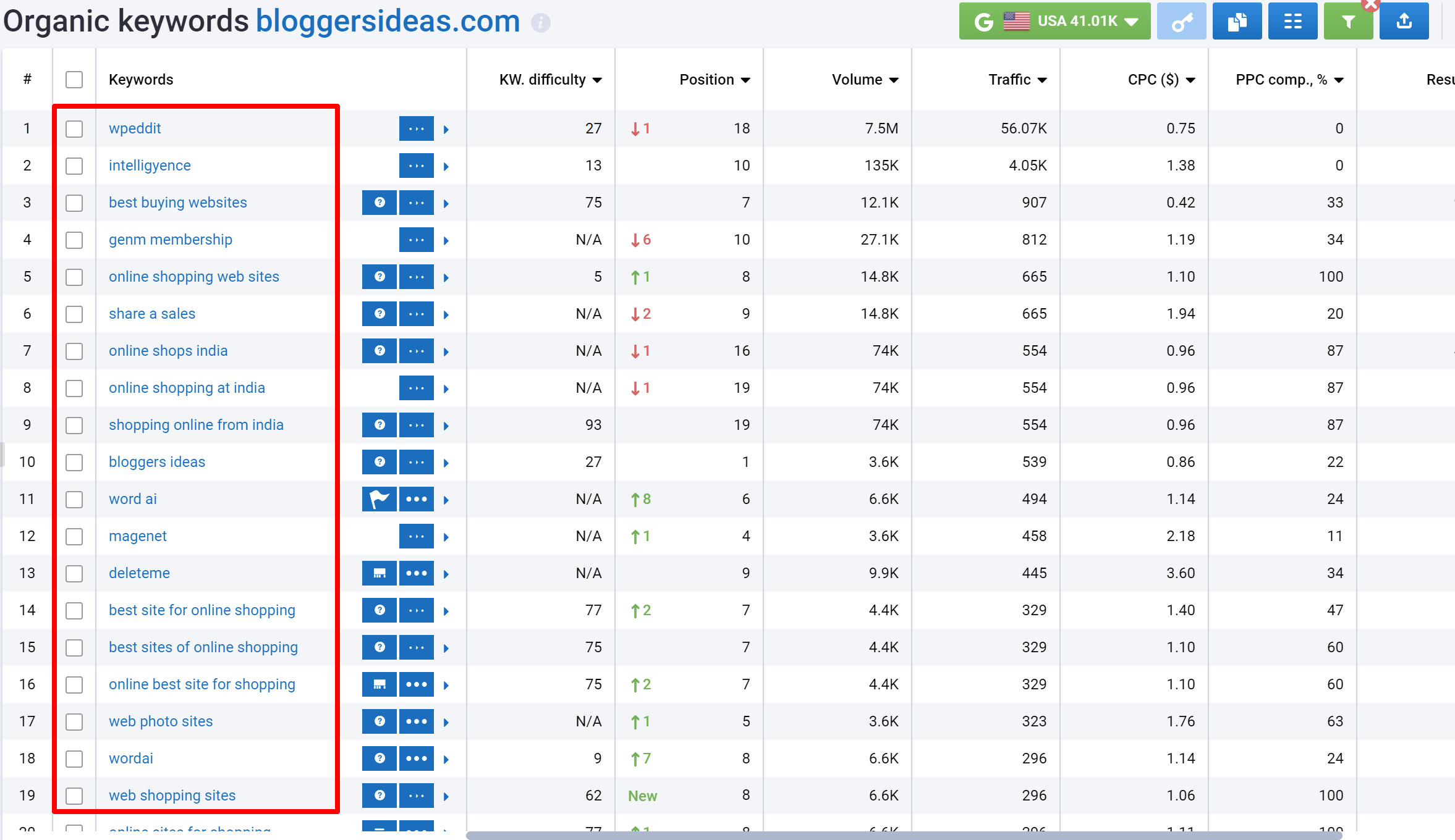 SEo tool Serpstat rank tracking