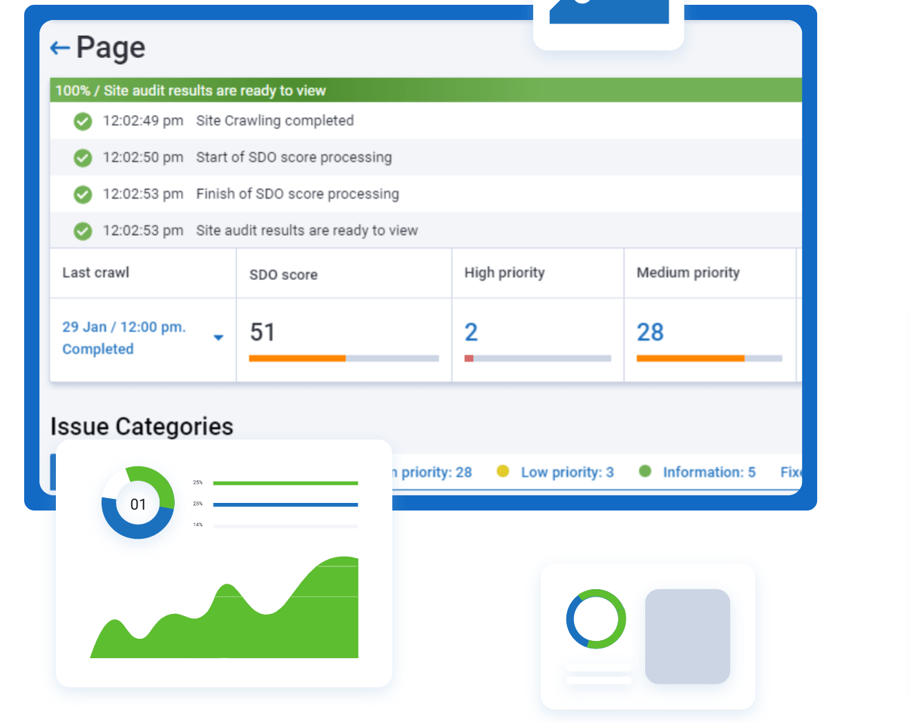 Technical website SEO audit online SEO checkup from Serpstat features