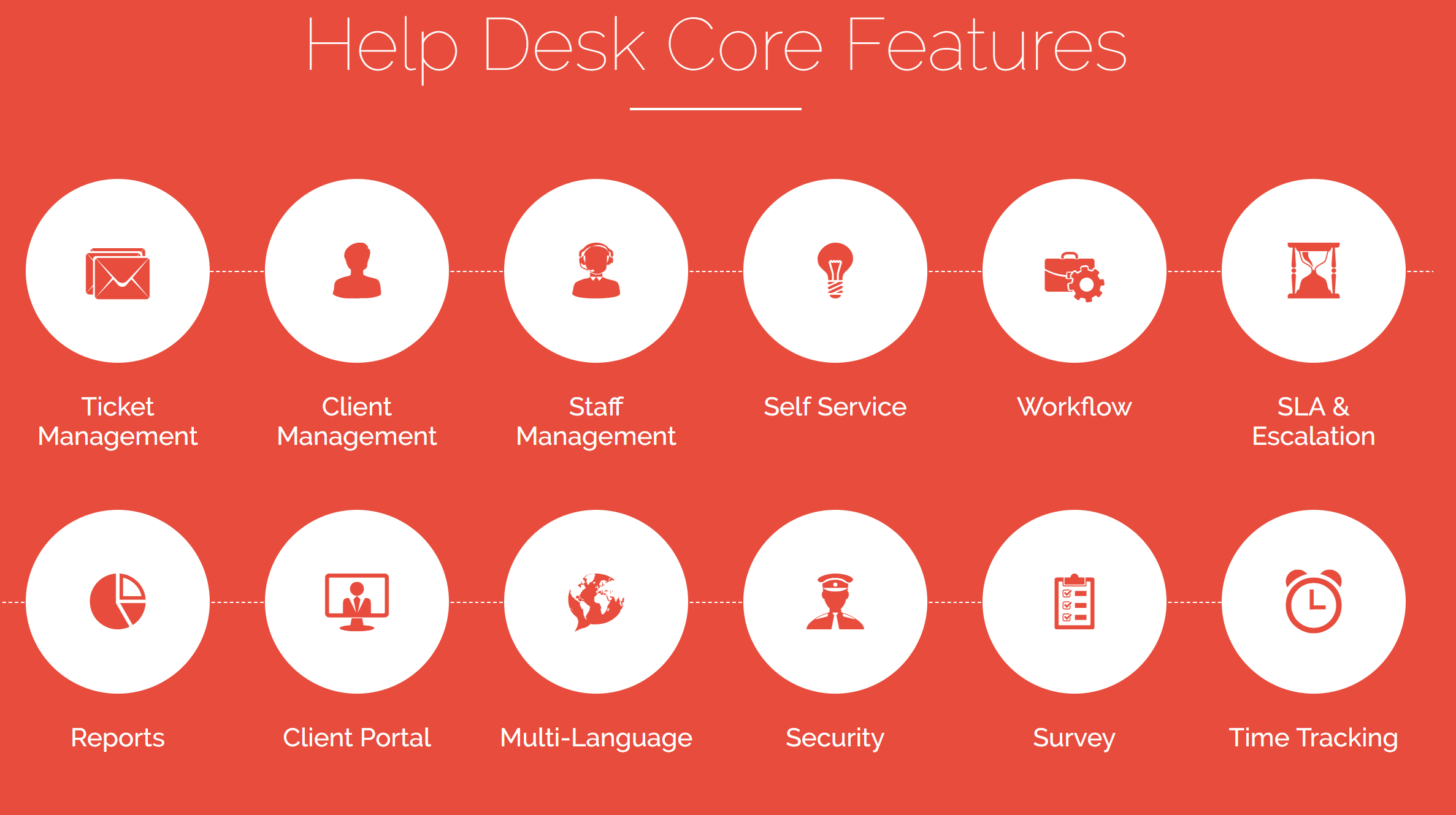 Vision Helpdesk Software Review features