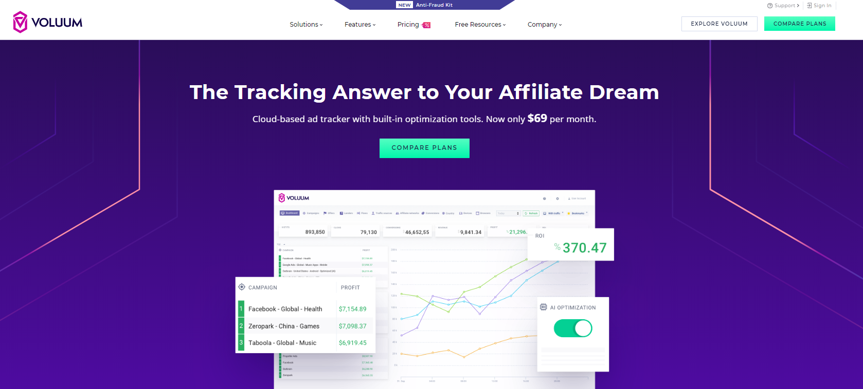 Voluum Coupon Codes- Affiliate Marketing Tracker
