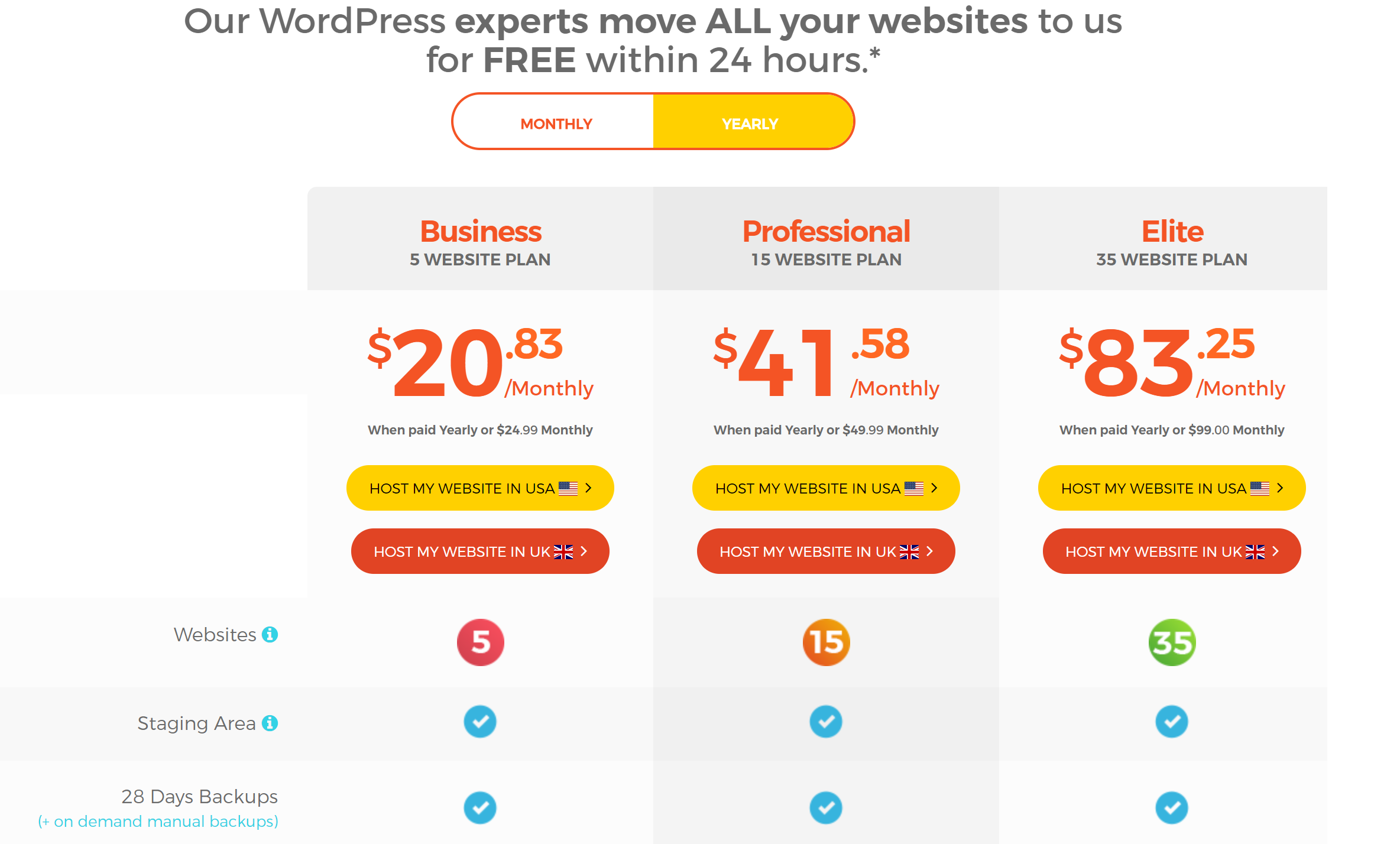 wpx hosting review special discount coupon codes
