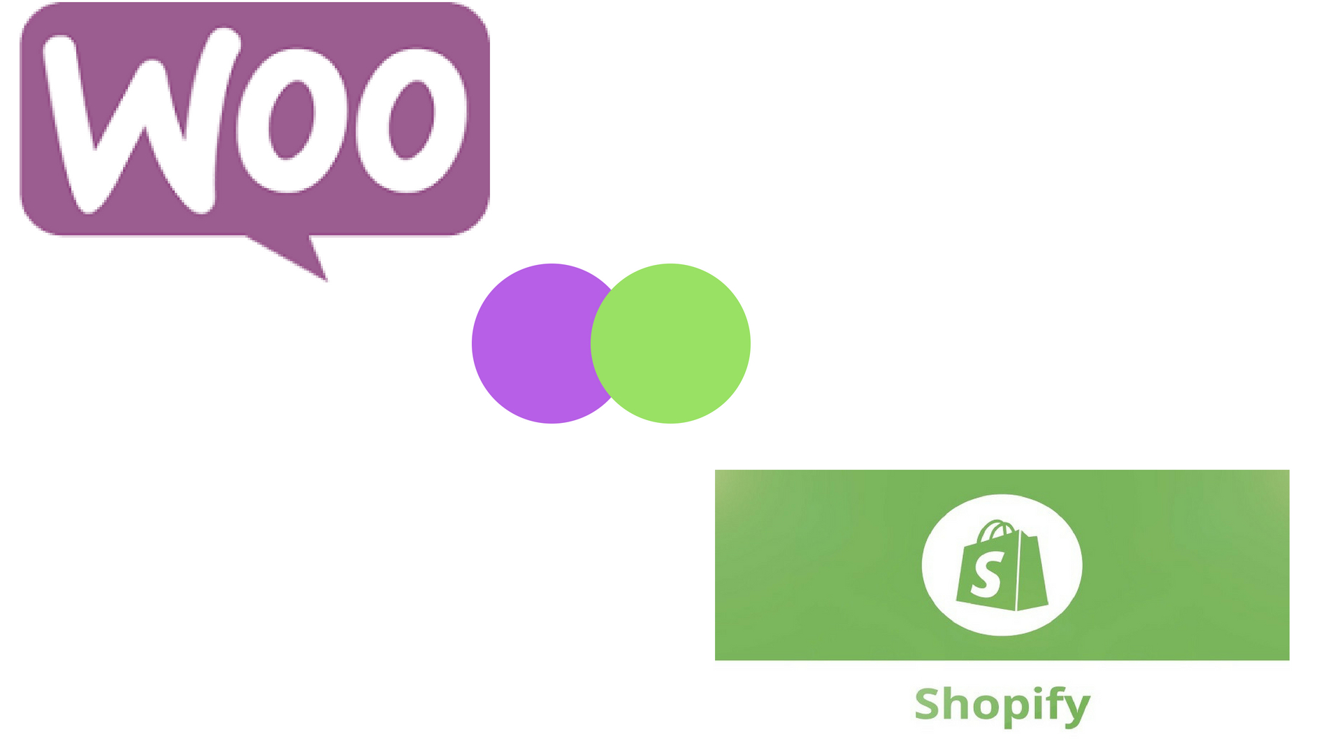 1-click integration Shopify Woocommerce for Uduala