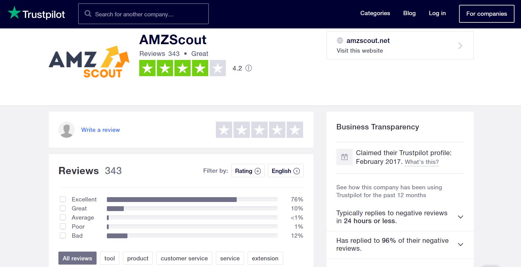 AMZScout-Reviews Trustpilot