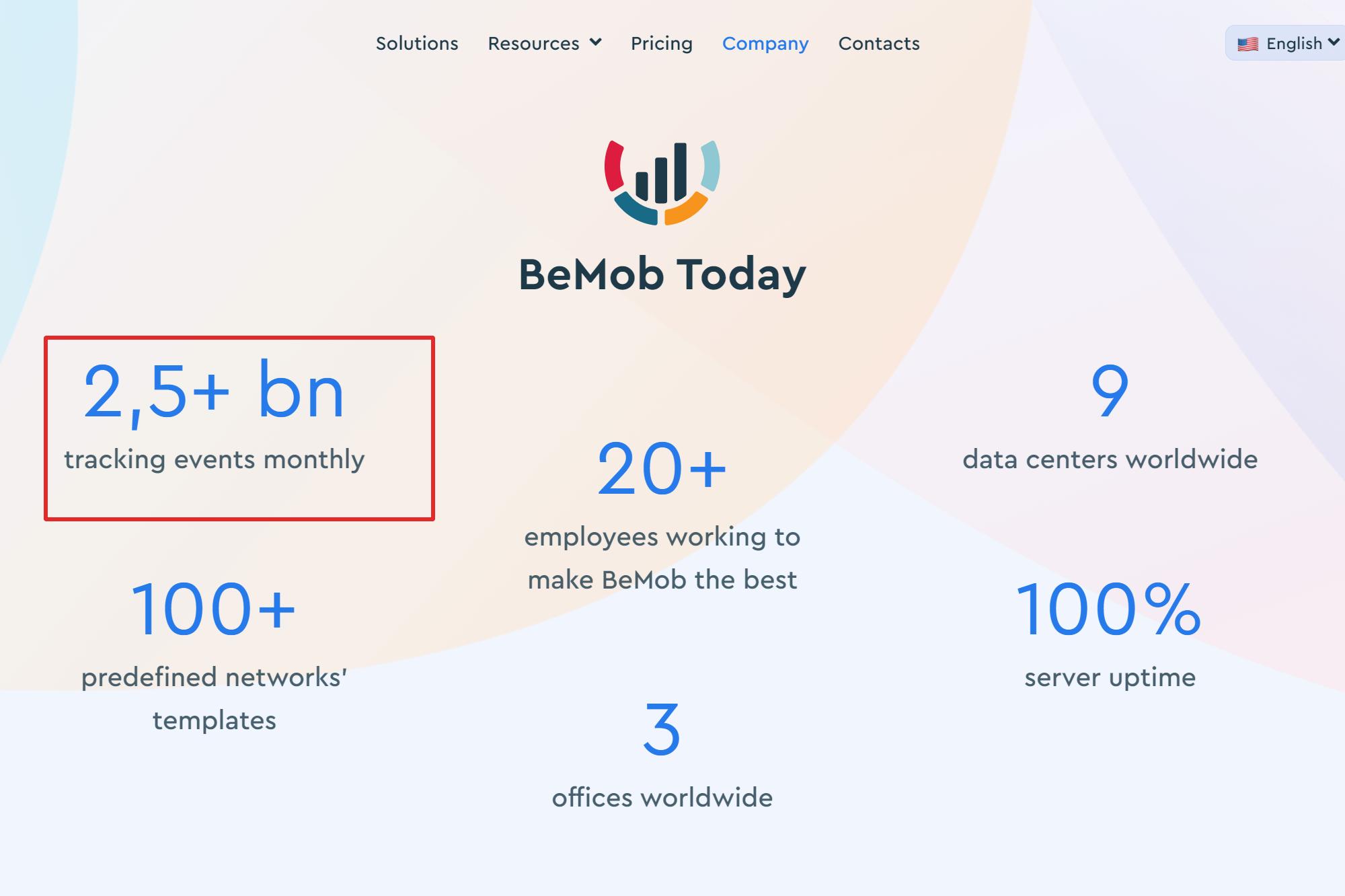 Bemob ad tracker tool
