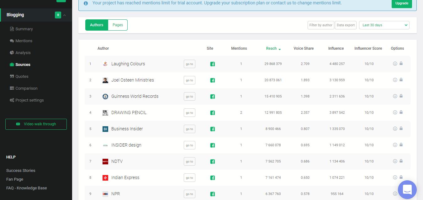 Brand24 monitoring tool