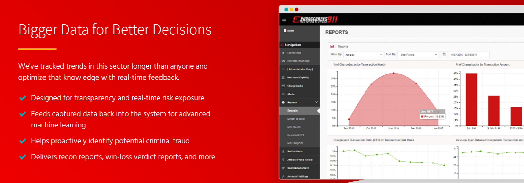 Chargebacks911 Review- Merchant Solution Chargebacks911 Review- Merchant Solution
