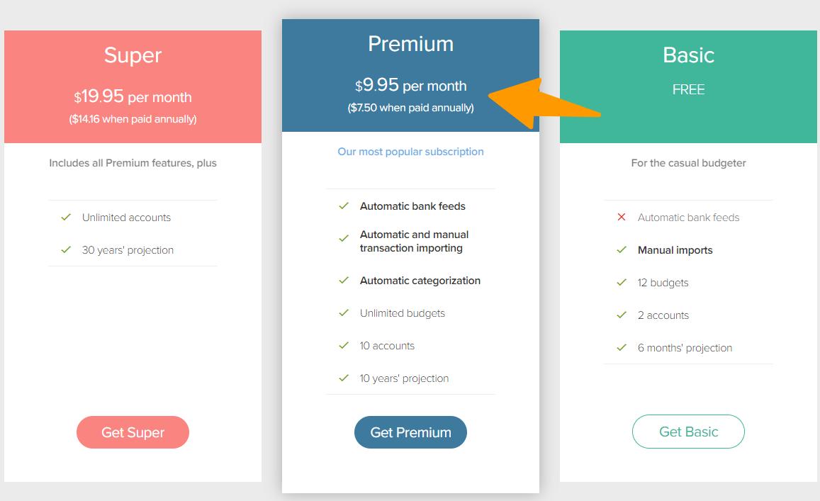 PocketSmith- Plan And Pricing