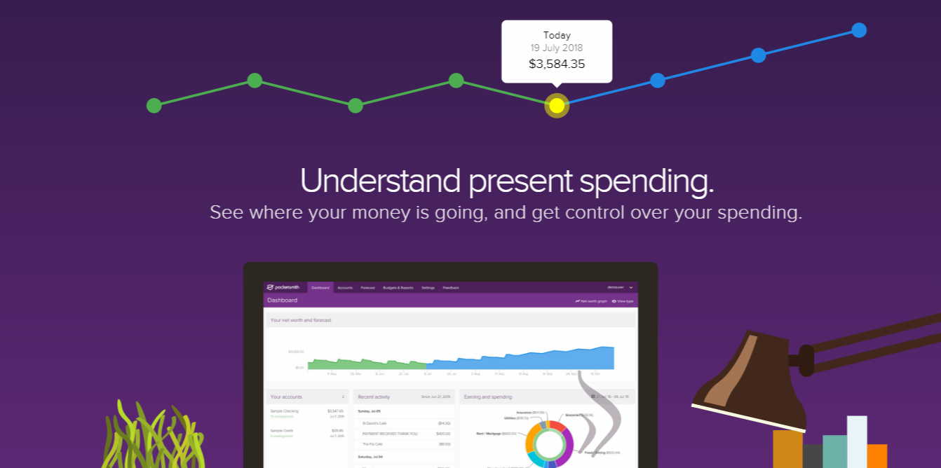 PocketSmith Review– Understand Present Budgeting