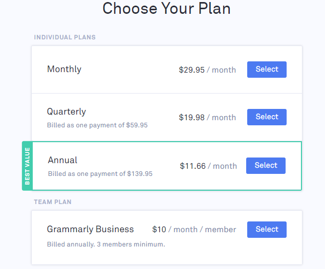 review about Grammarly pricing